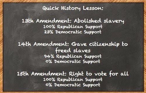 Quick History Lesson