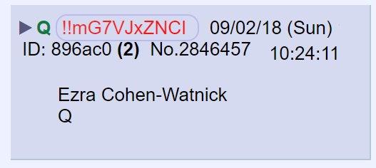 Ezra Cohen Watnik