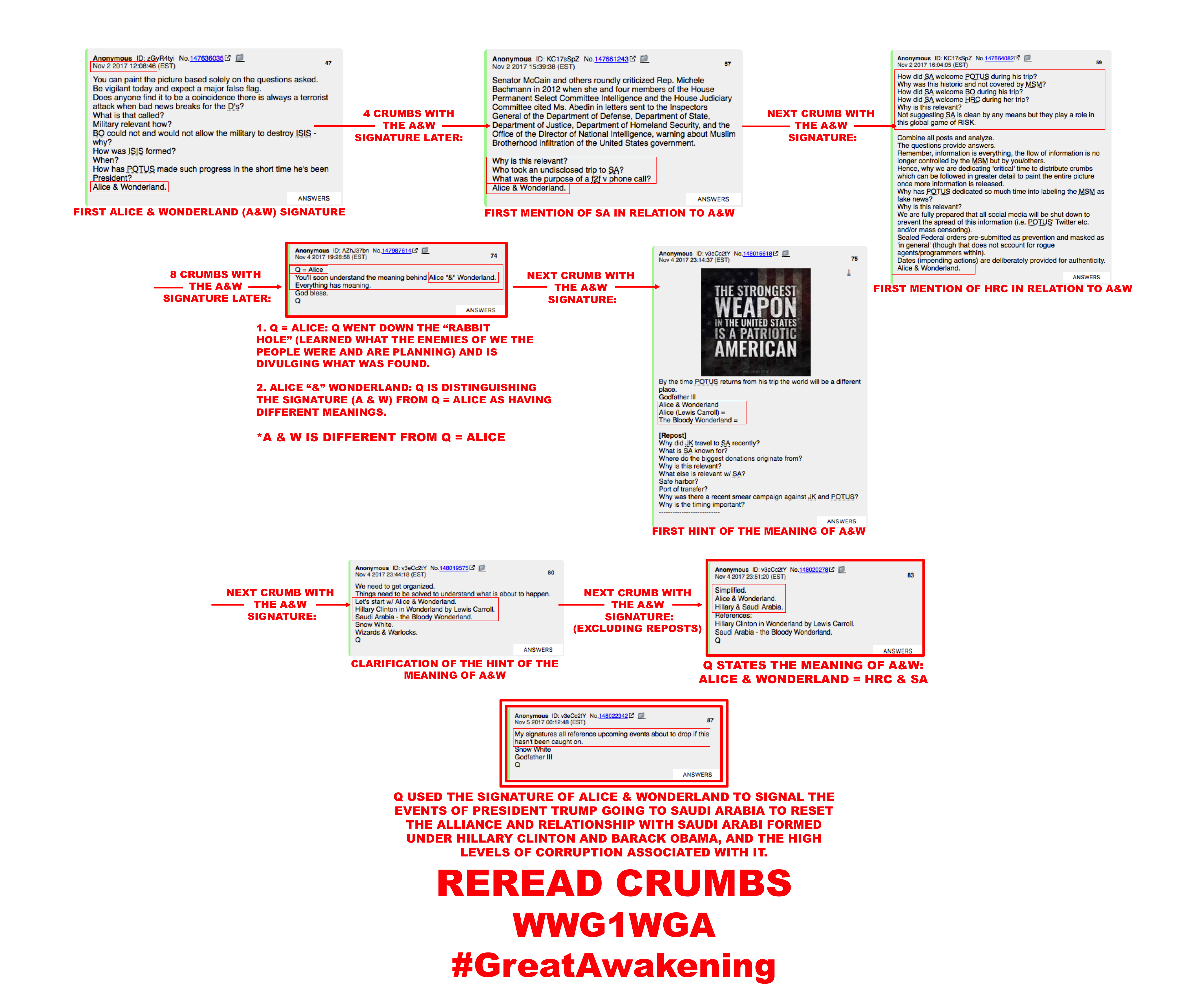 "PART 2 - CONTINUED: America Warned Is Unprepared For Q & Trump's Cataclysmic Destruction Of ""Deep State"" - Page 15 A8e3c936ee08af3b52b663c800311a72f4d226d0dfafbdd611bda2531c97a9df"
